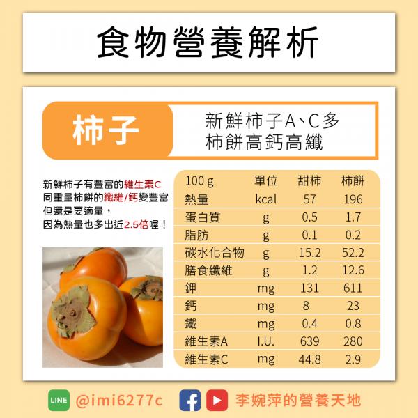 柿子 e1609394602471