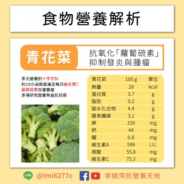 青花菜 e1606873732665